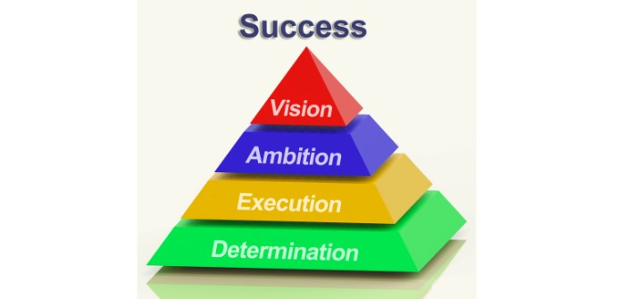 Why Having a Business Vision Can Help You Become Successful in Business?